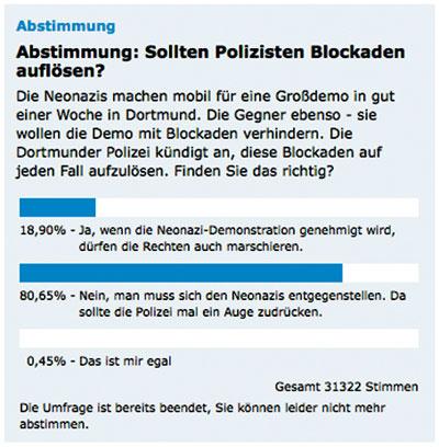 Auswertung von Dortmund stellt sich quer für das Jahr 2011. Dortmund bleibt nazifrei!